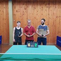 2018 Div 2 Spring Winners